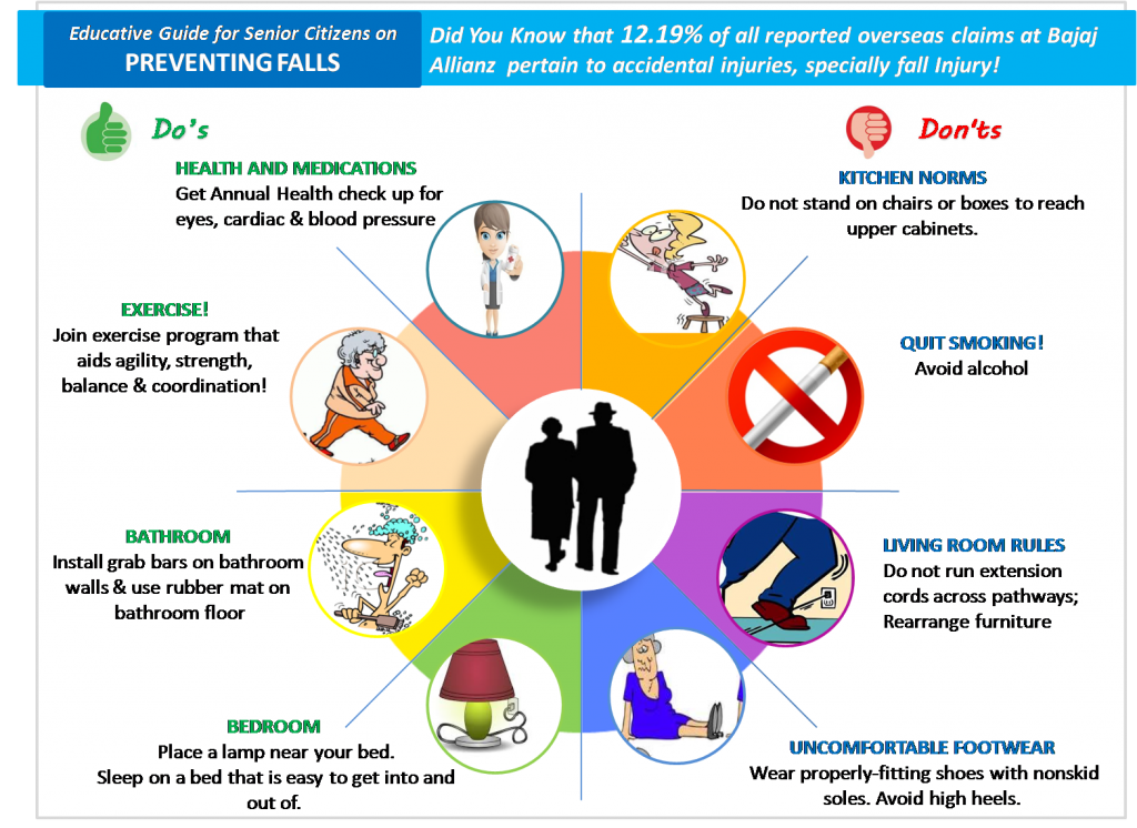 Fall Prevention in the Elderly - Seniors Safety Measures